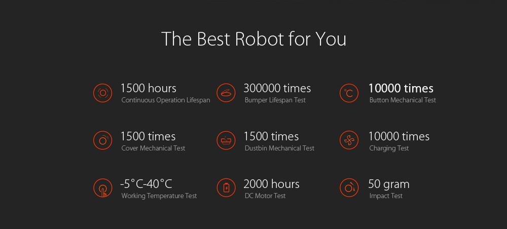Original Xiaomi Smart Vacuum Cleaner App Remote Control 5200mAh Li-ion Battery- White Xiaomi